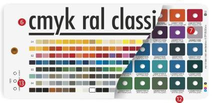 CMYK RAL CLASSIC
