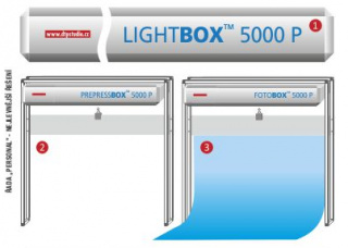 LightBOX 5000K Electronic PERSONAL